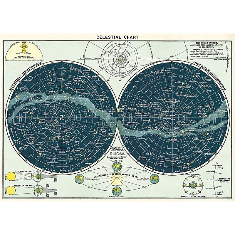 Cavallini&Co 包装紙 ラッピングペーパー 天体天体地図輸入包装紙スクラップブッキング・ポスター・カルトナージュ・デコパージュ・ペーパークラフト