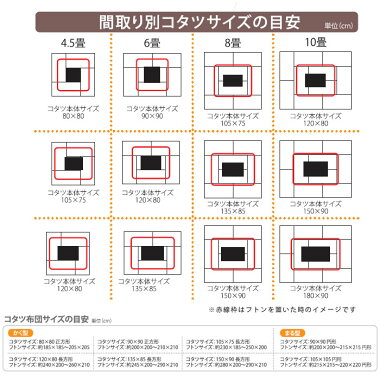 炬燵コタツ『こたつTOKI120×80とき』本体セット120家具調座卓木製薄型ヒーター
