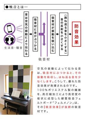 防音パネル吸音パネルフェルメノン80cm×60cm45度カットタイプ4枚セット送料無料壁面ボード防音材吸音材騒音対策インテリア壁紙フェルトウォールシート