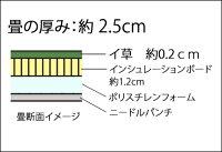 ユニット畳畳ユニットヘリ付き跳ね上げ式跳ね上げ式収納高さ33cm/45cm高床式ユニットヘリ付きミニ4.5畳セット組立不要完成品日本製収納付きたたみタタミ楽ギフ_のしRCPらくらくお届け