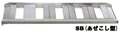 昭和ブリッジ アルミブリッジ SB-120 2.0t/2本セット・400幅 [ツメ] あぜこし型 【スロープ アル...