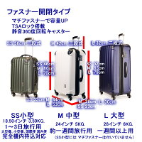 kt063f概要/スーツケース/軽量/TSAロック