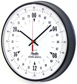 Forex 24 hours clock