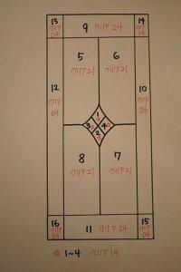 ステンドグラス四つのダイヤ長方形4種のクリア15cm×30cm