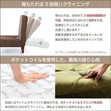 1人掛ハイバックソファ(布地)ローソファにも、ポケットコイル使用、3段階リクライニング日本製1人掛けソファ