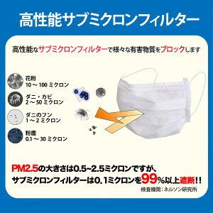サブミクロンフィルターでPM2,5対策