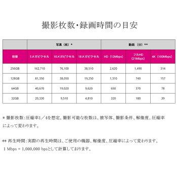 [128GB/Class10]KIOXIAキオクシアmicroSDXCカードUHS-IEXCERIAKMUH-A128G