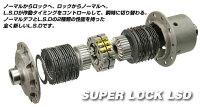 ☆OS技研,スーパーロックLSD☆OS-GIKEN,Super,Lock,L.S.D.,【smtb-TD】【saitama】