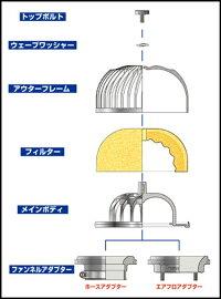 トラスト,エアインクスBタイプ,エアクリーナー,純正交換タイプ,ボルトオン(TRUSTAIRINX-BType)