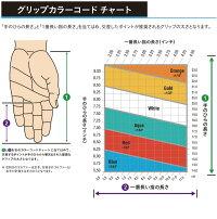 グリップ表-2