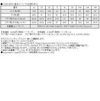 ロフトスペック表