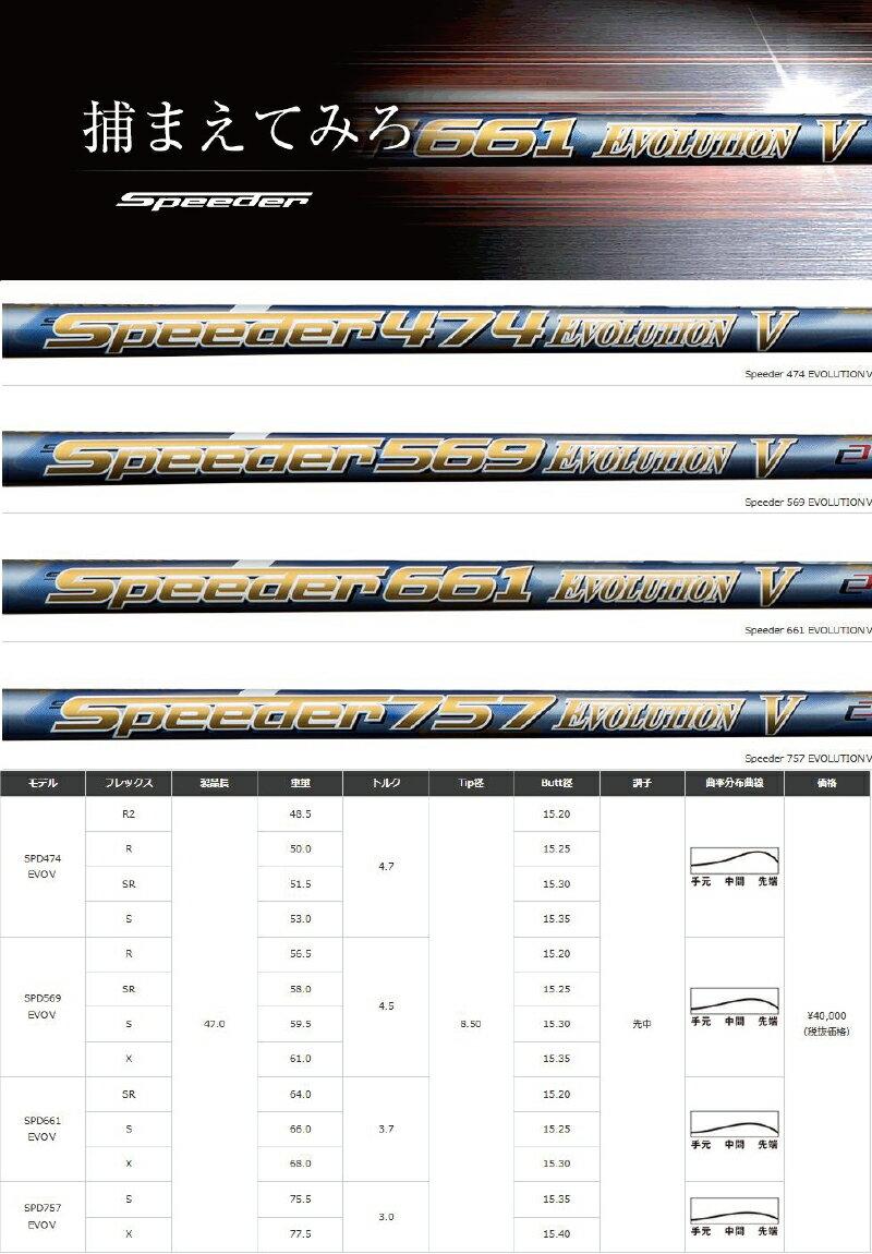 ポイント10倍 PING 販売実績NO.1 PING GOLF ピン G410 PLUS ドライバー G410 SFTec ドライバー Speeder EVOLUTION 5 スピーダー エボリューション 5 エボ5 ジー410 日本仕様 右用 左用 レフティー ヘッドカバー レンチ付き2019年モデル G410標準 G410 SFT