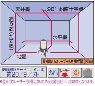 【決算処分特価!!】マキタレーザー墨出し器SK89(本体のみ)三脚なし