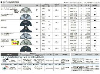 日立電動工具[23.9mL]エンジン刈払機CG24ECP(AS)【両手ハンドル】