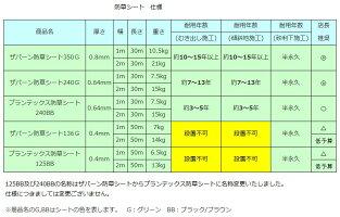 防草シートプランテックス(旧名称ザバーン)防草シート240ブラック&ブラウン(1m×5m)とコ型ピン+ワッシャーが各10個ついたお買い得お試しセット