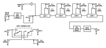 FreeTheToneARC-53MAudioRoutingSystemSILVER