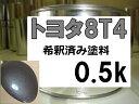 トヨタ8T4 塗料 ブルーM ラクティス カローラルミオン ...