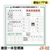 【建設一体型標識 JX-02】 壁貼りタイプ PP製建設業の許可票 / 労災保険関係成立票 / 作業主任者一覧表 / 有資格者一覧表 / 緊急自連絡表