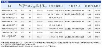 ■夢屋 09BB-X ファイアブラッド 2000DA シマノ/shimano スプール リール 釣り フィッシング 機械屋 025067