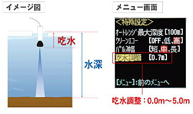 HONDEX■PS-500Cワカサギパックバリューセット(バッテリー充電式付)魚探カラー液晶プロッター魚群探知機HONDEXホンデックス本多電子釣りフィッシング釣具釣果わかさぎ送料無料ボート船船舶