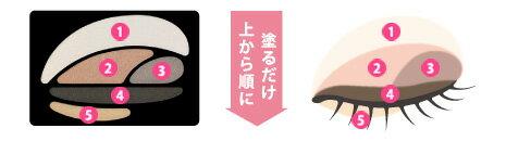 【定形外送料無料】花王ソフィーナオーブクチュールデザイニングインプレッションアイズ【551ピンク系】3.1g