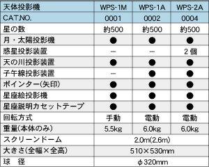 【ポイント5倍】【送料無料】 WATANABE 渡辺教具製作所 ポータブルプラネタリウム(天体投影機) WPS-1M手動タイプ (No.0001) 【正規品】【smtb-f】