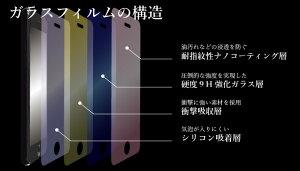 スマホ強化ガラスフィルムほぼ全機種対応!強化ガラス保護フィルムiPhone7plus液晶保護画面保護iPhone6splusxperiaxperformancexperiaZ5Z4Z3iPodtouch56Zenfon2LaserFREETELPriori3HuaweiP9liteP8V20ProL-01Jガラスフィルムガラスフィルム