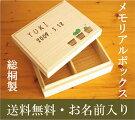 メモリアルボックス-mini-