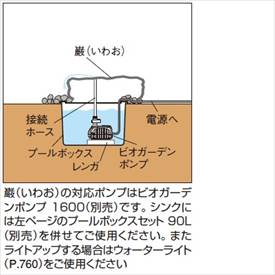 タカショーウォーターガーデンファウンテン巌KTO-014