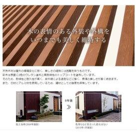 MINOハイブリッド彩木ガーデンデッキ1.5間×4尺高さ401~500mm天面ビスなしにリニューアル!『木目にこだわった人工木デッキ』『ウッドデッキ樹脂』