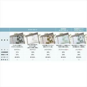 リクシル(LIXIL)スピーネ1.0間×9尺テラスタイプ50cm(1500タイプ)/関東間/R型/自在桁仕様ポリカーボネート一般タイプ