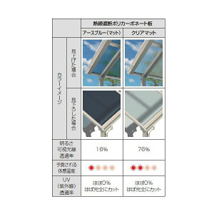 YKKAPテラス屋根ソラリア2間×8尺柱標準タイプメーターモジュールアール型600N/m2熱線遮断ポリカ屋根単体ロング柱積雪20cm仕様