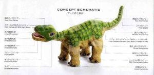 【送料無料】店長イチオシ!成長する次世代恐竜型ロボット 【PLEO(プレオ)】