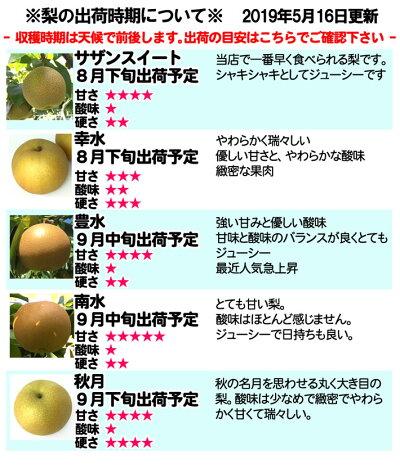 メーカーだからできる最安値訳あり完熟味極み梨減農薬長野県産5キロ
