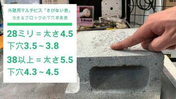 コクサイ外壁用マルチビスさびない君ブリスターパックコンビスコンクリートビス一発ビスプラグノンプラALCへーベルコンビスコンクリートビス一発ビスプラグノンプラALCへーベル