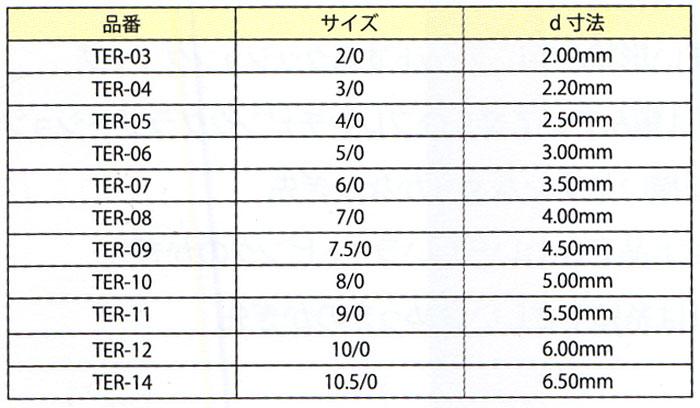 チューリップ ETIMO ROSE (エティモ ロゼ)単品 グリップ付きかぎ針 2/0号(2.0mm)