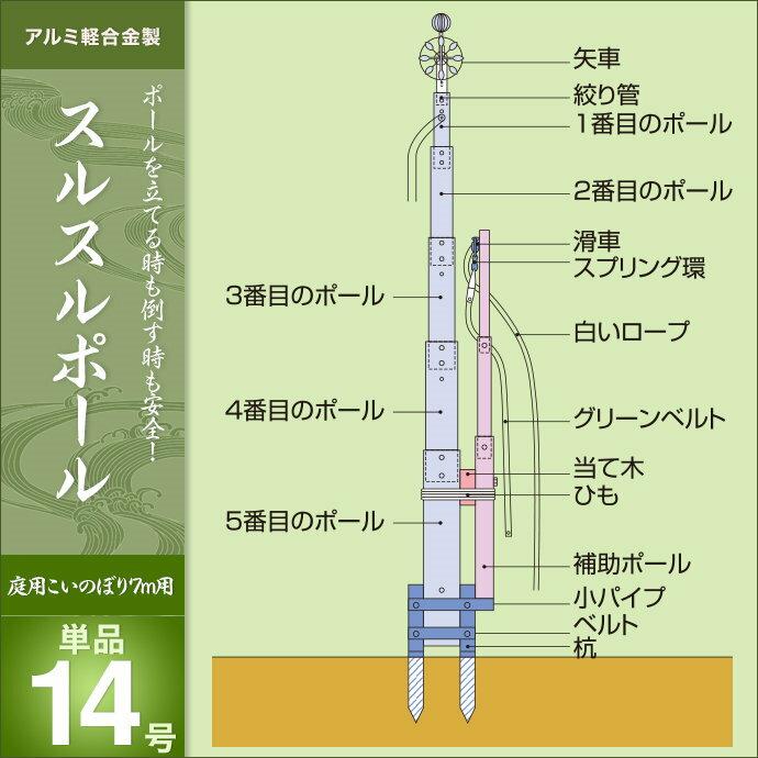 スルスルポール14号・単品