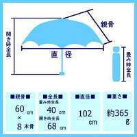 【雨傘・折り畳み傘】【二段式】【日本製】【メンズ】甲州産先染め綾織生地使用・ドット柄日本製紳士二段式折り畳み傘