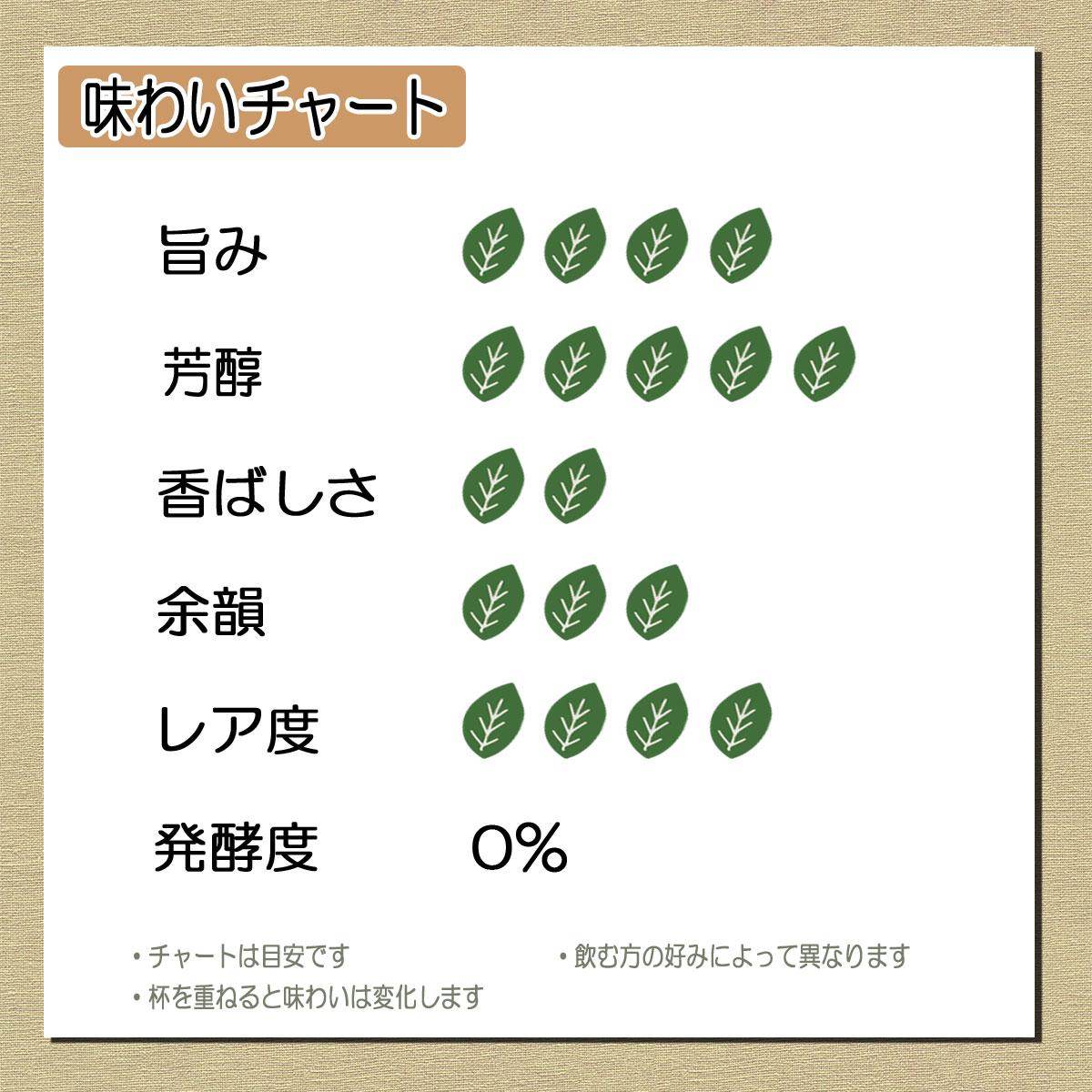 台湾茶専門店香福茶舗『香片(茉莉花茶)/ジャスミン茶90g』