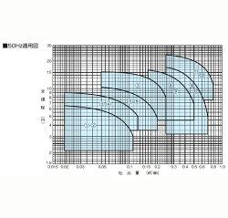ポイント2倍川本ポンプカワホープWUZ3-326-0.15SG単相100V60Hz非自動型海水用チタン製水中ポンプ送料無料【smtb-k】【HLS_DU】
