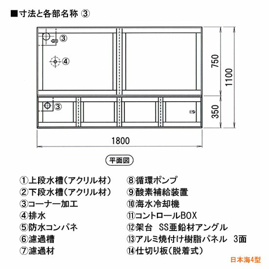 日東機材 活魚畜養水槽 日本海4型 水槽フルセット送料別途見積もり【♭】