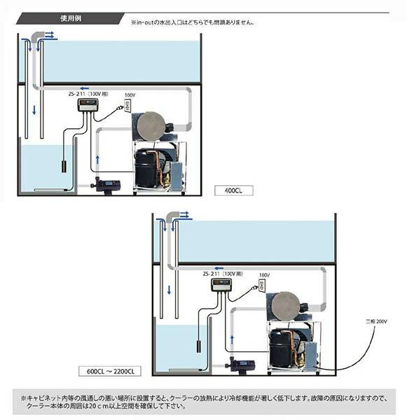 冷却水量2500Lまで ゼンスイ 600CL三相200V 大型循環式クーラー【代引不可 同梱不可  北海道・沖縄・離島別途見積】【♭】
