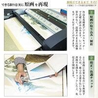 ■全絵画共通■額絵シリーズの共通説明画像(製造工程1)