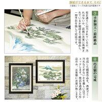 ■全絵画共通■額絵シリーズの共通説明画像(製造工程2)