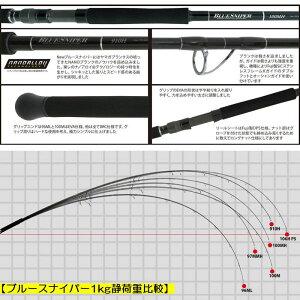 ヤマガブランクス【ショアジギングシリーズ】BlueSniper(ブルースナイパー)100MH