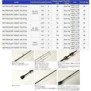 ブリーデングラマーロックフィッシュトレバリズムキャビン602CT-tip【カーボンチューブラーティップモデル】
