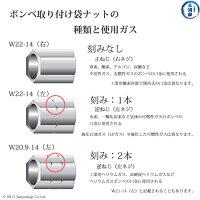 高圧ガスボンベ袋ナットの種類