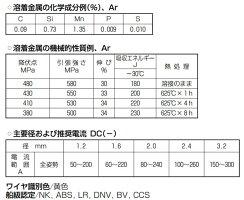 KOBELCOTG-S50(TGS-50)軟鋼TIG溶接棒2.4mm1kg神戸製鋼(軟鋼〜490MPa級鋼(TGS50)【1kgバラ売り】【あす楽】