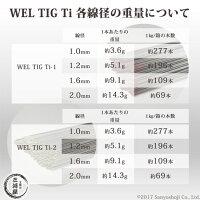 純チタン用TIG溶加棒WELTIGTi-2φ1.6mm×5本バラ売り日本ウエルディング・ロッド