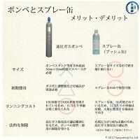 高純度ガス(純ガス)スプレー缶アルゴン(Ar)99.99%5L0.8MPa充填数量:1缶【あす楽】【1本単位】